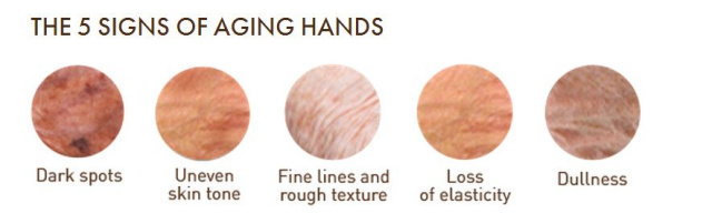 5 signs of aging hands